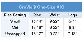 Sizing options GroVia® nappy